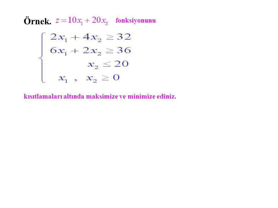 Örnek. fonksiyonunu kısıtlamaları altında maksimize ve minimize ediniz.