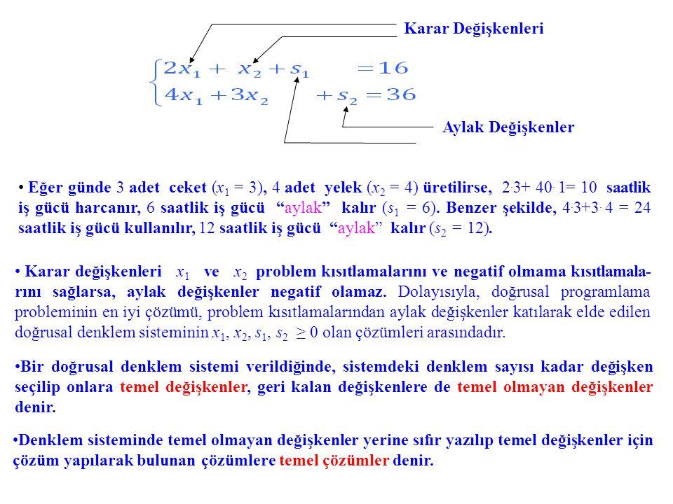 Eğer günde 3 adet ceket (x1 (x1 = 3), 4 adet yelek (x2 (x2 = 4) üretilirse, 2.3+ 2.3+ 40.