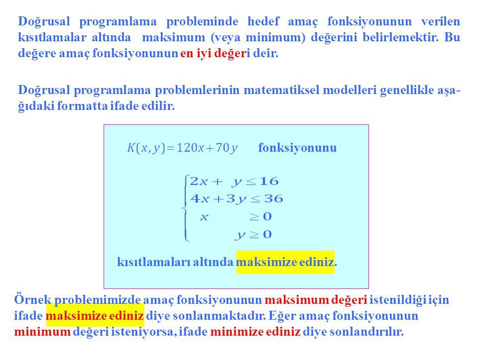 Doğrusal programlama problemlerinin matematiksel modelleri genellikle aşa- ğıdaki formatta ifade edilir.
