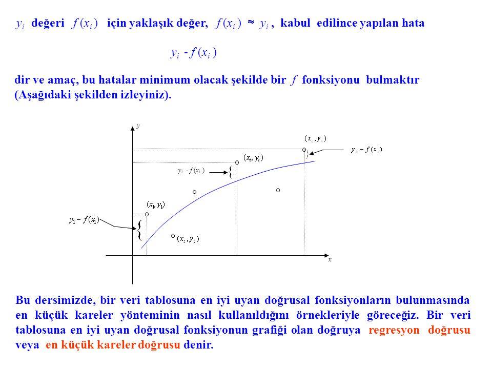 y i değeri f (xi (xi ) için yaklaşık değer, f (xi (xi )  yi yi, kabul edilince yapılan hata yi yi - f (xi (xi ) dir ve amaç, bu hatalar minimum olaca