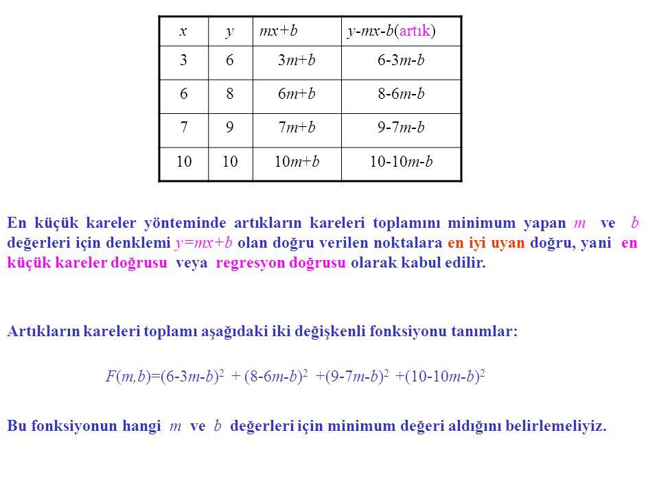 xymx+by-mx-b(artık) 363m+b3m+b6-3m-b 686m+b6m+b8-6m-b 797m+b7m+b9-7m-b 10 10m+b10-10m-b En küçük kareler yönteminde artıkların kareleri toplamını mini