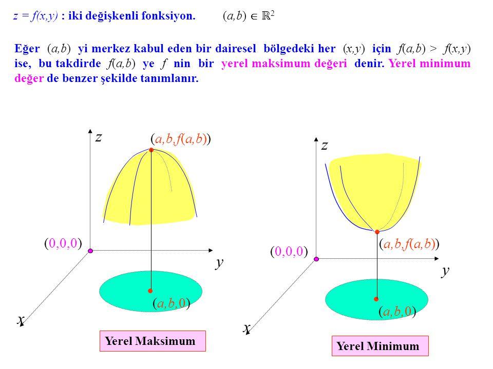 z y x Eğer (a,b) yi merkez kabul eden bir dairesel bölgedeki her (x,y) için f(a,b) > f(x,y) ise, bu takdirde f(a,b) ye f nin bir yerel maksimum değeri