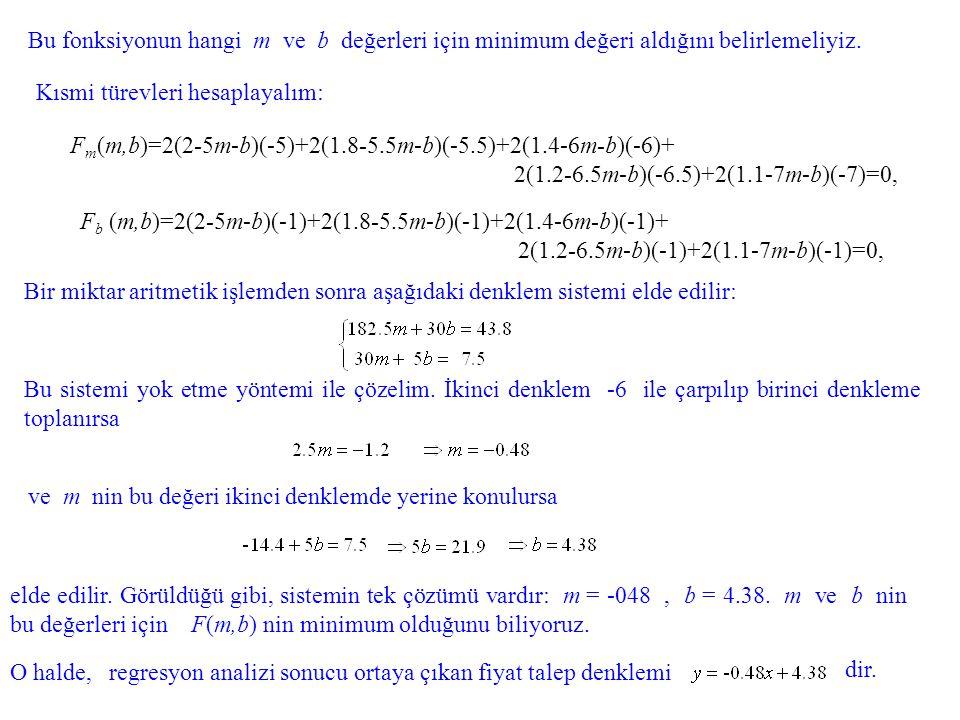 Bu fonksiyonun hangi m ve b değerleri için minimum değeri aldığını belirlemeliyiz. Kısmi türevleri hesaplayalım: Fb Fb (m,b)=2(2-5m-b)(-1)+2(1.8-5.5m-