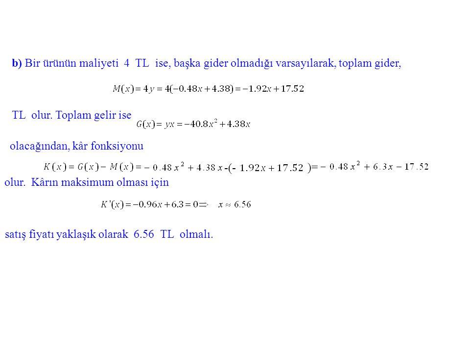b) Bir ürünün maliyeti 4 TL ise, başka gider olmadığı varsayılarak, toplam gider, TL olur. Toplam gelir ise olacağından, kâr fonksiyonu -(- )= olur. K