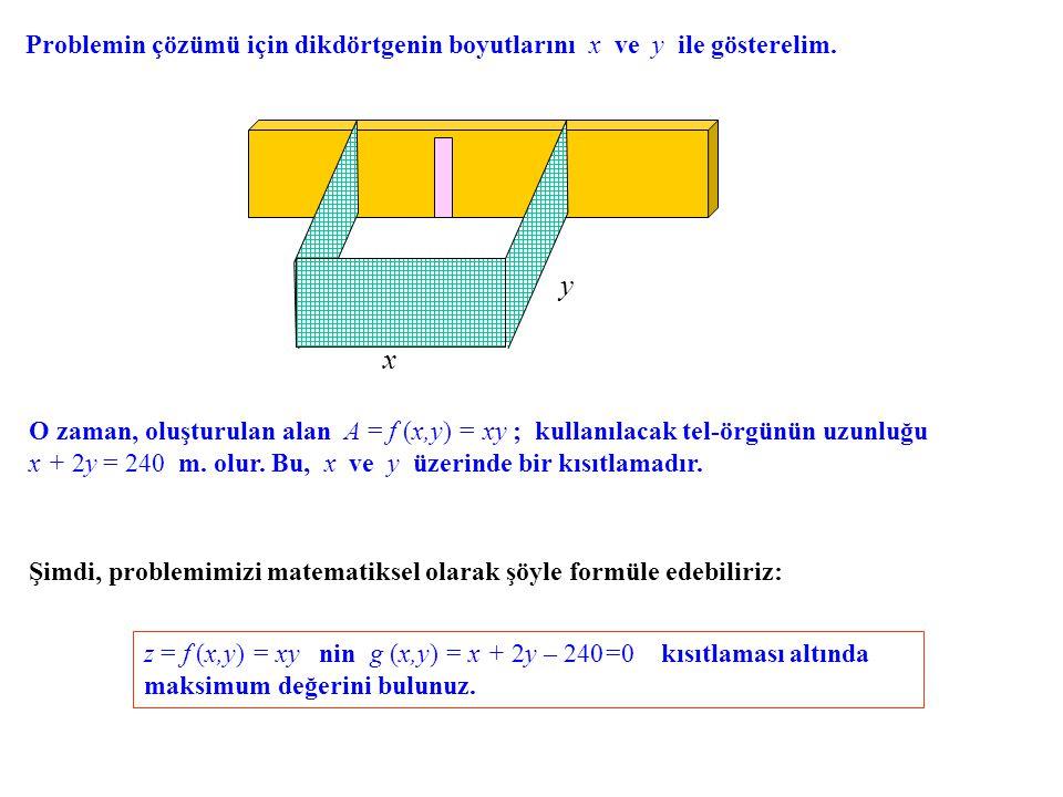 Problemin çözümü için dikdörtgenin boyutlarını x ve y ile gösterelim. O zaman, oluşturulan alan A = f (x,y) = xy ; kullanılacak tel-örgünün uzunluğu x