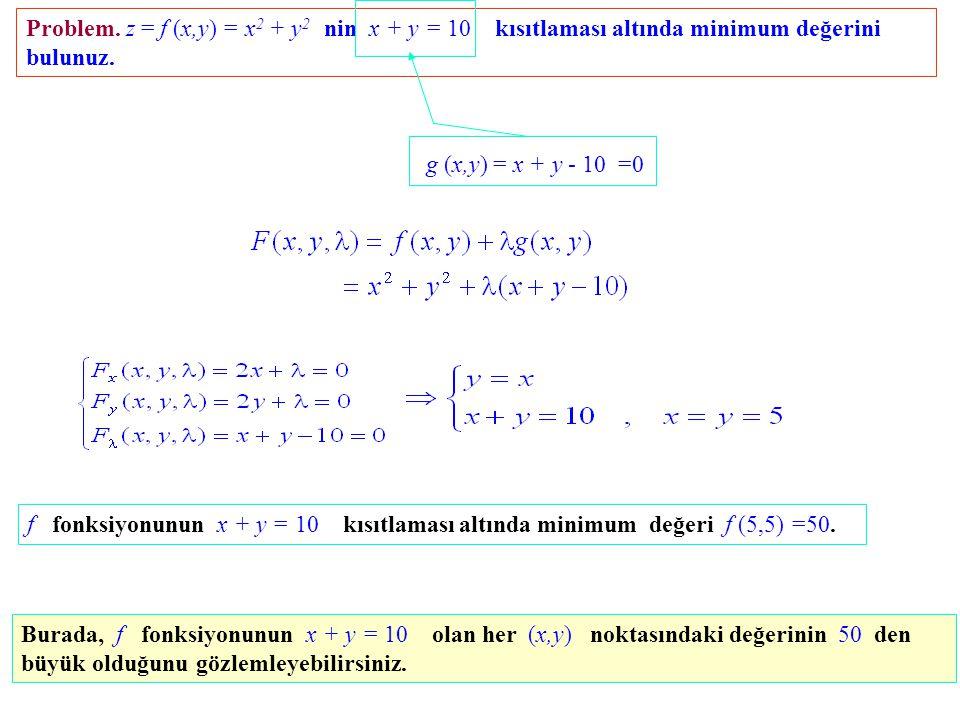 Problem. z = f (x,y) = x 2 + y 2 nin x + y = 10 kısıtlaması altında minimum değerini bulunuz. g (x,y) = x + y - 10 =0 f fonksiyonunun x + y = 10 kısıt