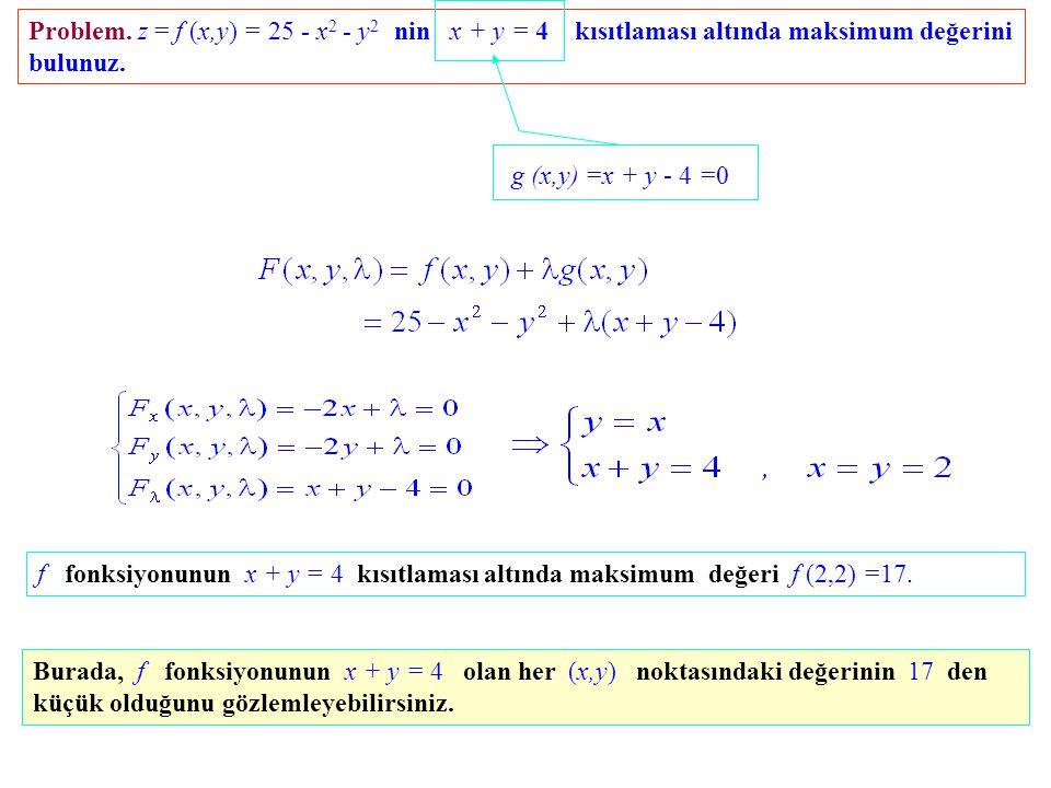 Problem. z = f (x,y) = 25 - x 2 - y 2 nin x + y = 4 kısıtlaması altında maksimum değerini bulunuz. f fonksiyonunun x + y = 4 kısıtlaması altında maksi