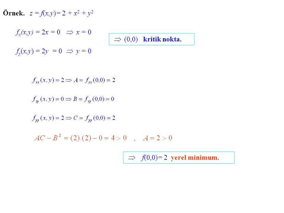 Örnek. z = f(x,y)= 2 + x 2 + y 2 f x (x,y) = 2x = 0  x = 0 f y (x,y) = 2y = 0  y = 0  (0,0) kritik nokta.  f(0,0)= 2 yerel minimum.