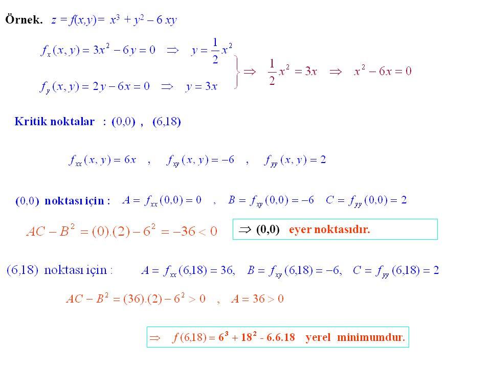 Örnek. z = f(x,y)= x 3 + y 2 – 6 xy  (0,0) eyer noktasıdır.