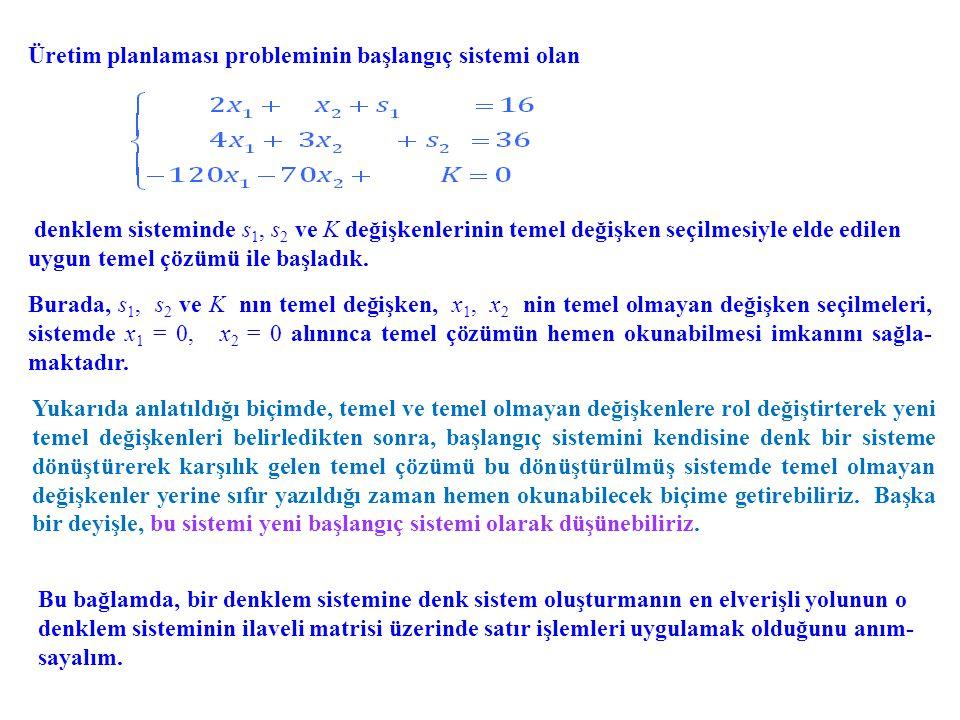 Üretim planlaması probleminin başlangıç sistemi olan denklem sisteminde s1, s1, s2 s2 ve K değişkenlerinin temel değişken seçilmesiyle elde edilen uygun temel çözümü ile başladık.