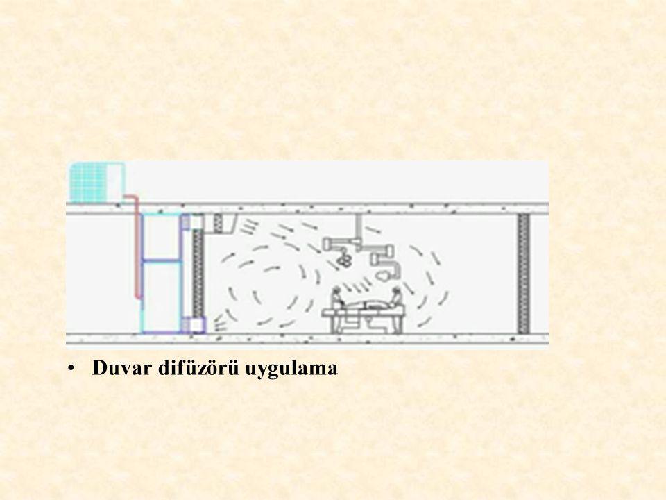 Duvar difüzörü uygulama