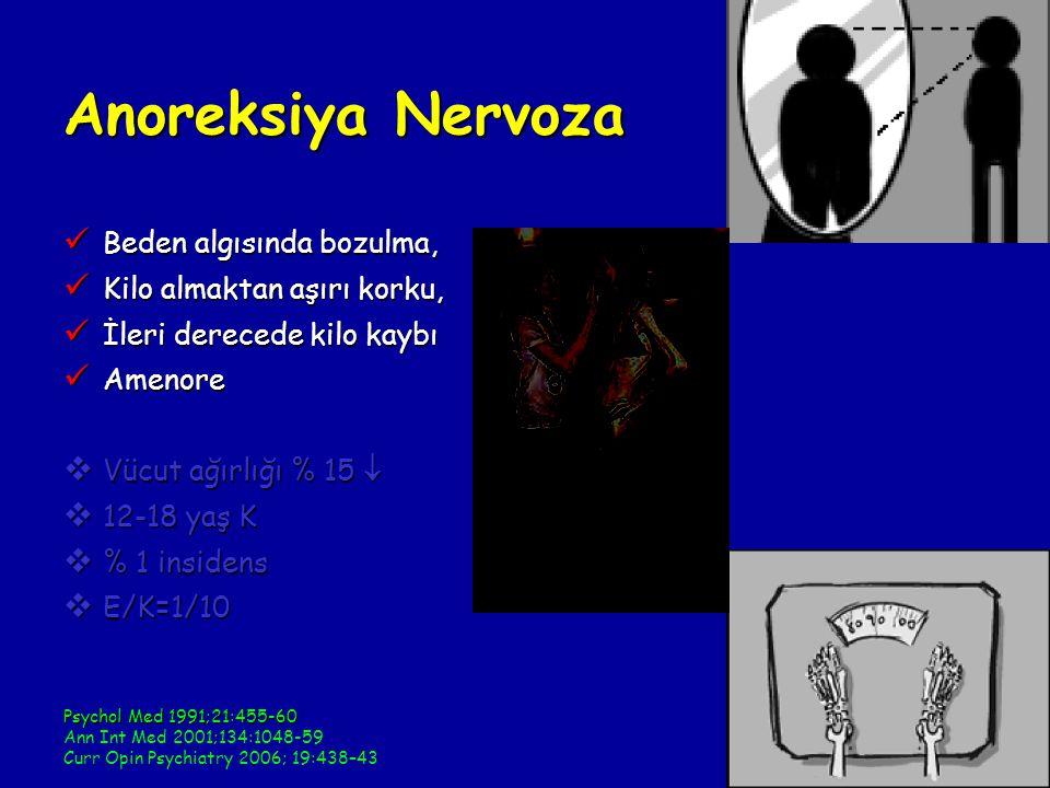 Beden algısında bozulma, Beden algısında bozulma, Kilo almaktan aşırı korku, Kilo almaktan aşırı korku, İleri derecede kilo kaybı İleri derecede kilo kaybı Amenore Amenore  Vücut ağırlığı % 15   12-18 yaş K  % 1 insidens  E/K=1/10 Psychol Med 1991;21:455-60 Ann Int Med 2001;134:1048-59 Curr Opin Psychiatry 2006; 19:438–43