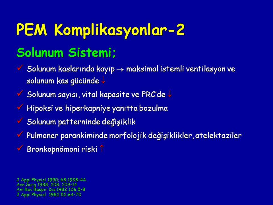 PEM Komplikasyonlar-2 Solunum Sistemi; Solunum kaslarında kayıp  maksimal istemli ventilasyon ve solunum kas gücünde  Solunum kaslarında kayıp  maksimal istemli ventilasyon ve solunum kas gücünde  Solunum sayısı, vital kapasite ve FRC'de  Solunum sayısı, vital kapasite ve FRC'de  Hipoksi ve hiperkapniye yanıtta bozulma Hipoksi ve hiperkapniye yanıtta bozulma Solunum patterninde değişiklik Solunum patterninde değişiklik Pulmoner parankiminde morfolojik değişiklikler, atelektaziler Pulmoner parankiminde morfolojik değişiklikler, atelektaziler Bronkopnömoni riski  Bronkopnömoni riski  J Appl Physiol 1990; 68:1938-44.