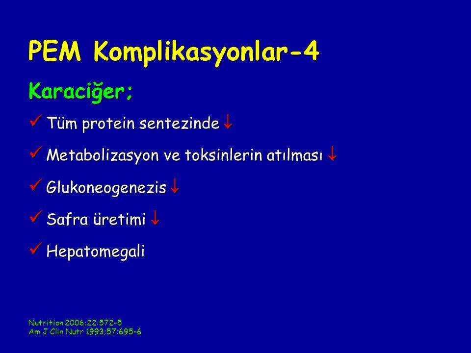 PEM Komplikasyonlar-4 Karaciğer; Tüm protein sentezinde  Tüm protein sentezinde  Metabolizasyon ve toksinlerin atılması  Metabolizasyon ve toksinlerin atılması  Glukoneogenezis  Glukoneogenezis  Safra üretimi  Safra üretimi  Hepatomegali Hepatomegali Nutrition 2006;22:572-5 Am J Clin Nutr 1993;57:695-6