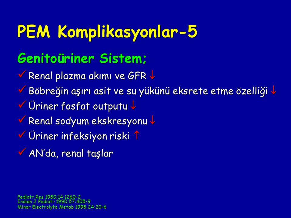 PEM Komplikasyonlar-5 Genitoüriner Sistem; Renal plazma akımı ve GFR  Renal plazma akımı ve GFR  Böbreğin aşırı asit ve su yükünü eksrete etme özelliği  Böbreğin aşırı asit ve su yükünü eksrete etme özelliği  Üriner fosfat outputu  Üriner fosfat outputu  Renal sodyum ekskresyonu  Renal sodyum ekskresyonu  Üriner infeksiyon riski  Üriner infeksiyon riski  AN'da, renal taşlar AN'da, renal taşlar Pediatr Res 1980;14:1260-2 Indian J Pediatr 1990;57:405-9 Miner Electrolyte Metab 1998;24:20-6