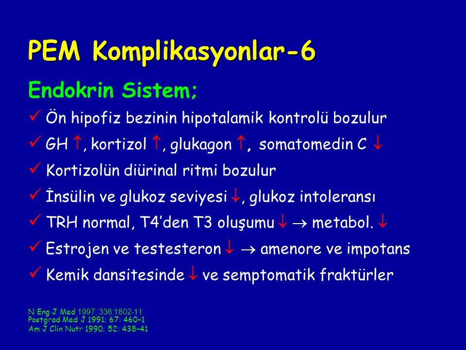 PEM Komplikasyonlar-6 Endokrin Sistem; Ön hipofiz bezinin hipotalamik kontrolü bozulur GH , kortizol , glukagon , somatomedin C  Kortizolün diürinal ritmi bozulur İnsülin ve glukoz seviyesi , glukoz intoleransı TRH normal, T4'den T3 oluşumu   metabol.