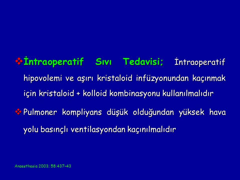  İntraoperatif Sıvı Tedavisi; İntraoperatif hipovolemi ve aşırı kristaloid infüzyonundan kaçınmak için kristaloid + kolloid kombinasyonu kullanılmalıdır  Pulmoner kompliyans düşük olduğundan yüksek hava yolu basınçlı ventilasyondan kaçınılmalıdır Anaesthesia 2003; 58:437–43