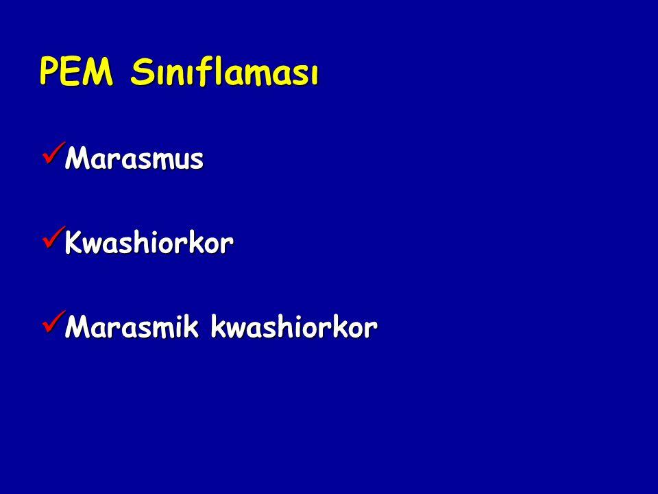 PEM Sınıflaması Marasmus Marasmus Kwashiorkor Kwashiorkor Marasmik kwashiorkor Marasmik kwashiorkor