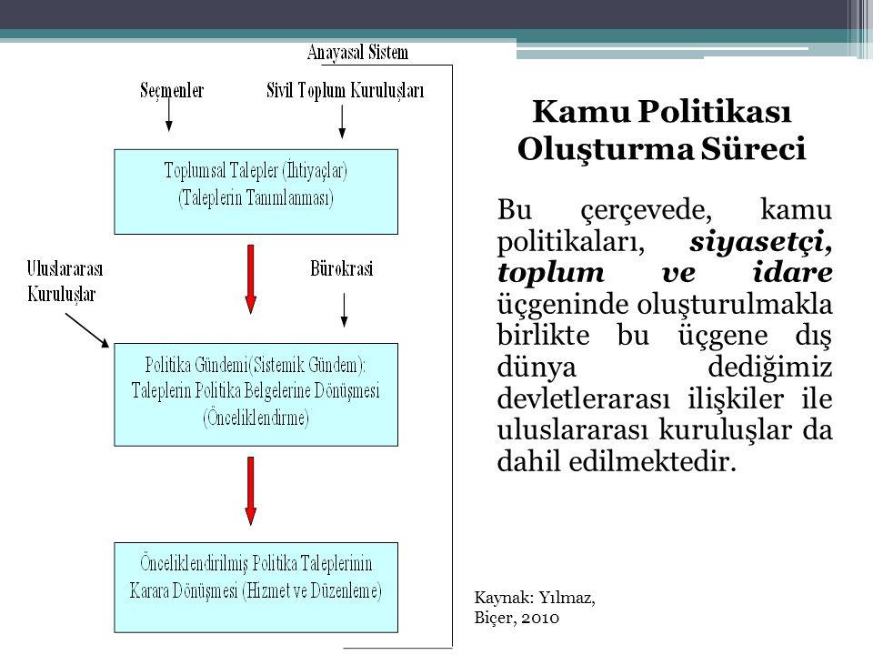Kamu Politikası Oluşturma Süreci Kaynak: Yılmaz, Biçer, 2010 Bu çerçevede, kamu politikaları, siyasetçi, toplum ve idare üçgeninde oluşturulmakla birl