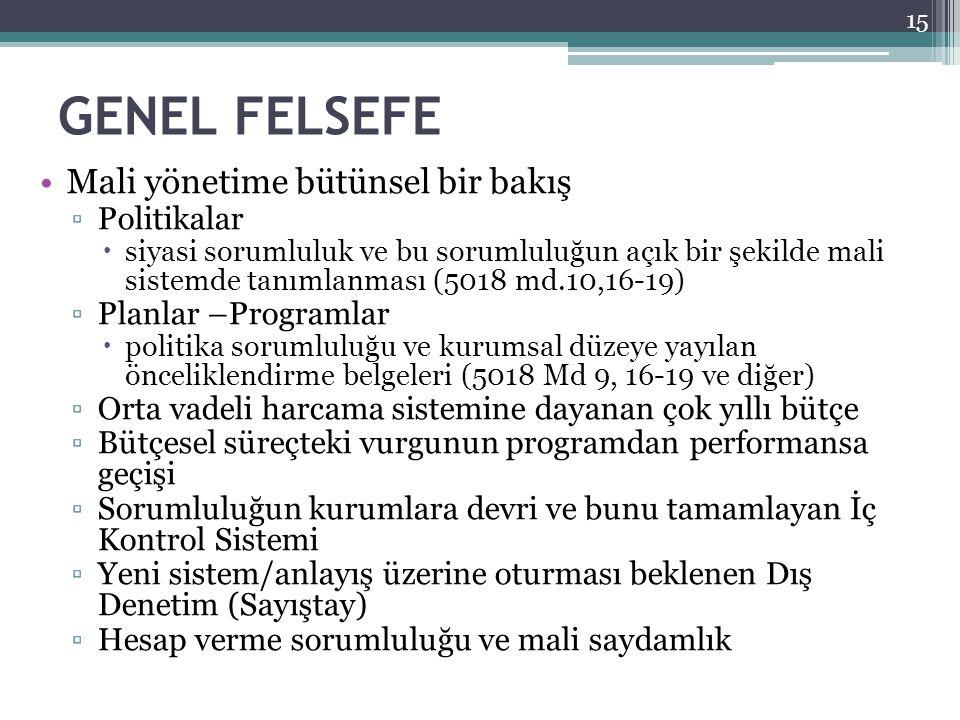 GENEL FELSEFE Mali yönetime bütünsel bir bakış ▫Politikalar  siyasi sorumluluk ve bu sorumluluğun açık bir şekilde mali sistemde tanımlanması (5018 m