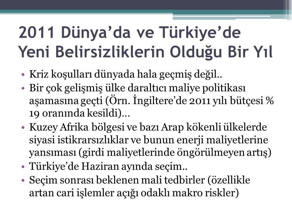 2011 Dünya'da ve Türkiye'de Yeni Belirsizliklerin Olduğu Bir Yıl Kriz koşulları dünyada hala geçmiş değil.. Bir çok gelişmiş ülke daraltıcı maliye pol