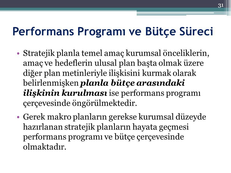 Performans Programı ve Bütçe Süreci Stratejik planla temel amaç kurumsal önceliklerin, amaç ve hedeflerin ulusal plan başta olmak üzere diğer plan met