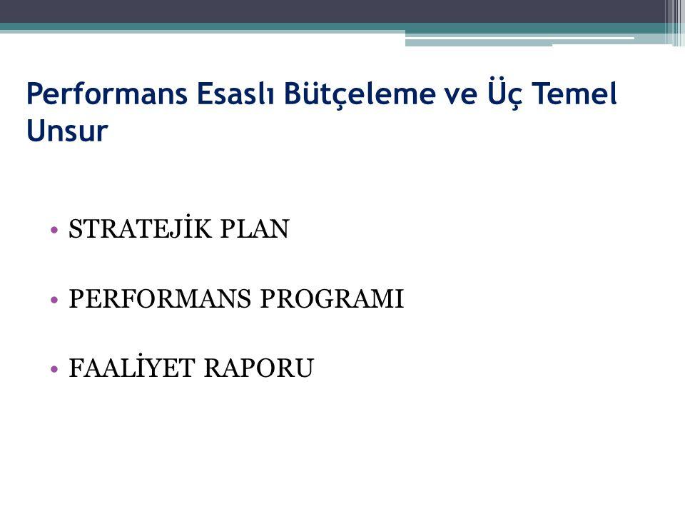 Performans Esaslı Bütçeleme ve Üç Temel Unsur STRATEJİK PLAN PERFORMANS PROGRAMI FAALİYET RAPORU