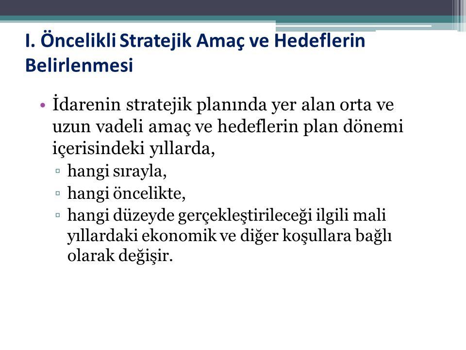 I. Öncelikli Stratejik Amaç ve Hedeflerin Belirlenmesi İdarenin stratejik planında yer alan orta ve uzun vadeli amaç ve hedeflerin plan dönemi içerisi
