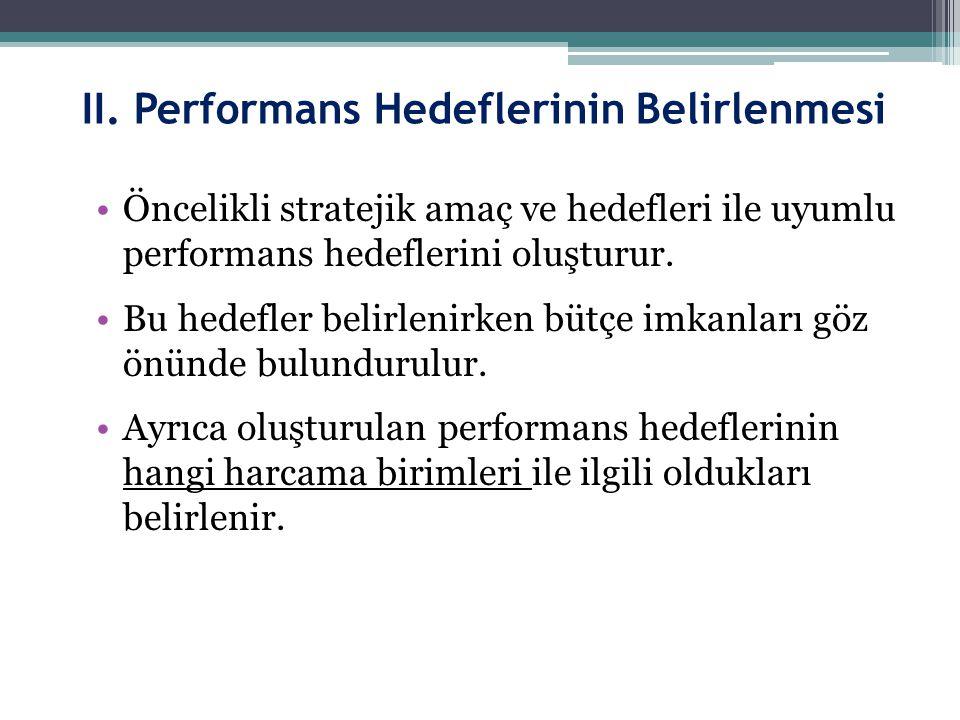 II. Performans Hedeflerinin Belirlenmesi Öncelikli stratejik amaç ve hedefleri ile uyumlu performans hedeflerini oluşturur. Bu hedefler belirlenirken