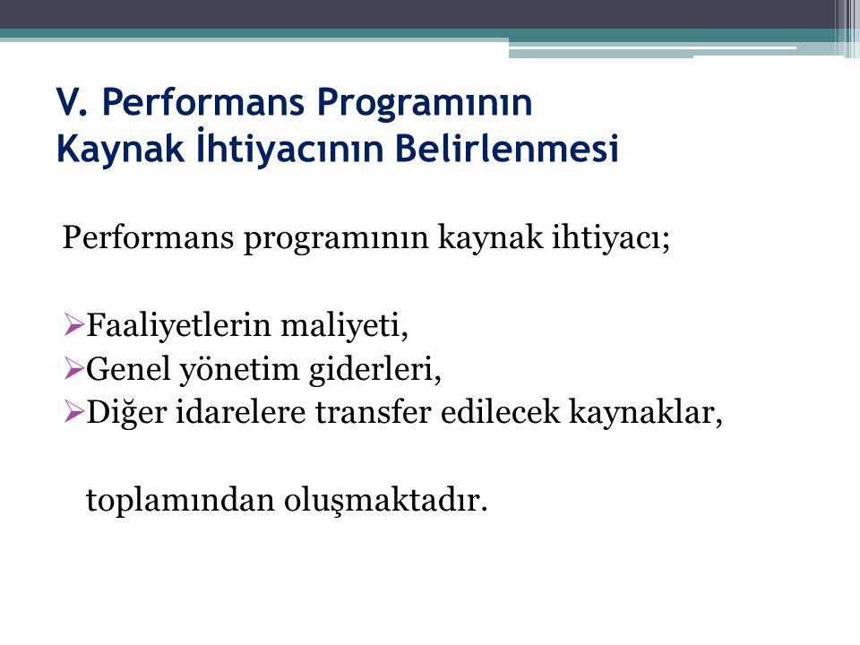 V. Performans Programının Kaynak İhtiyacının Belirlenmesi Performans programının kaynak ihtiyacı;  Faaliyetlerin maliyeti,  Genel yönetim giderleri,
