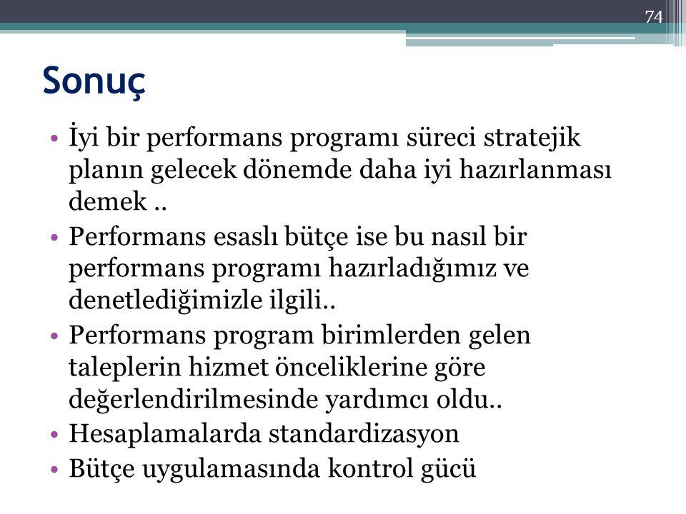 Sonuç İyi bir performans programı süreci stratejik planın gelecek dönemde daha iyi hazırlanması demek.. Performans esaslı bütçe ise bu nasıl bir perfo