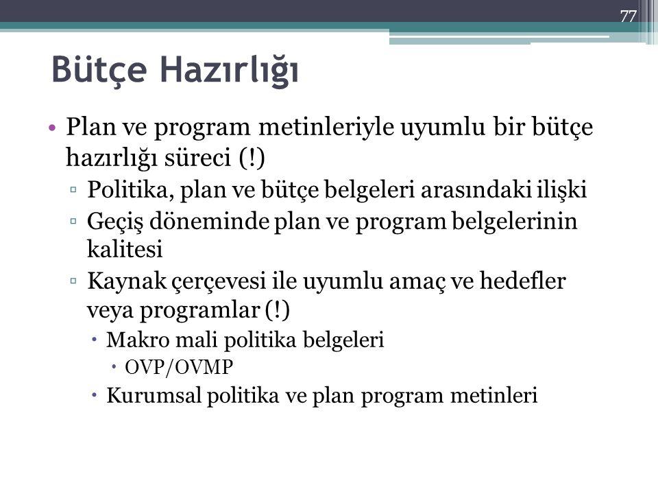 Bütçe Hazırlığı Plan ve program metinleriyle uyumlu bir bütçe hazırlığı süreci (!) ▫Politika, plan ve bütçe belgeleri arasındaki ilişki ▫Geçiş dönemin
