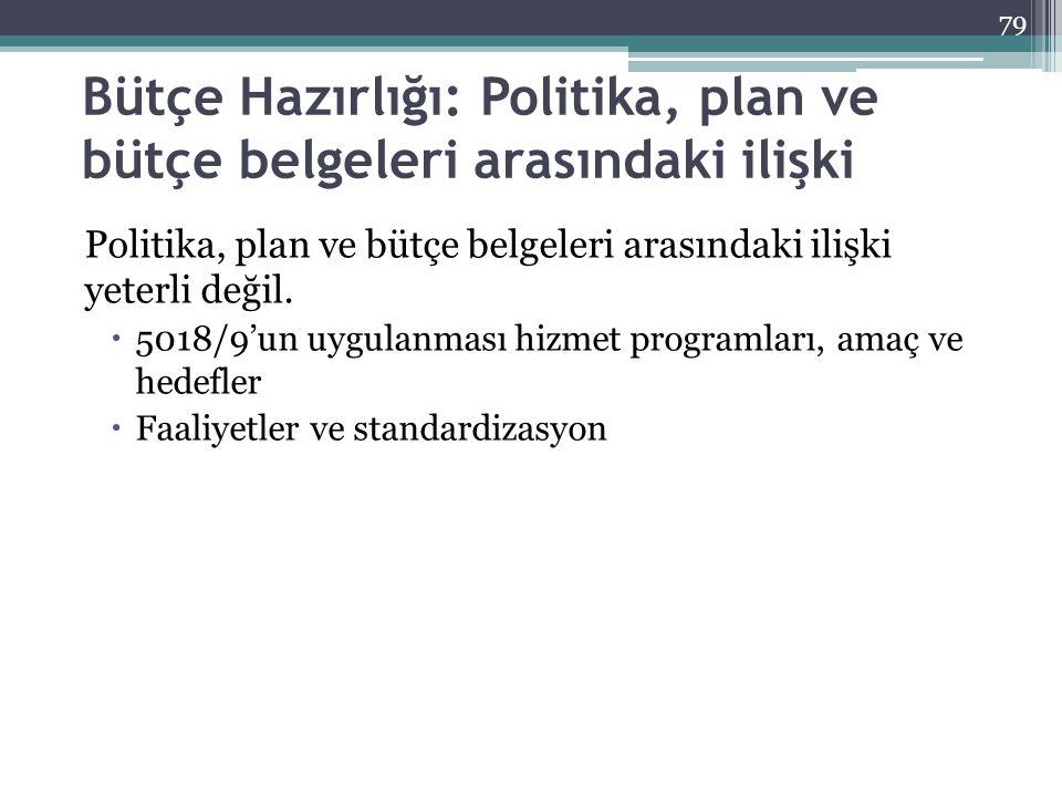Bütçe Hazırlığı: Politika, plan ve bütçe belgeleri arasındaki ilişki Politika, plan ve bütçe belgeleri arasındaki ilişki yeterli değil.  5018/9'un uy