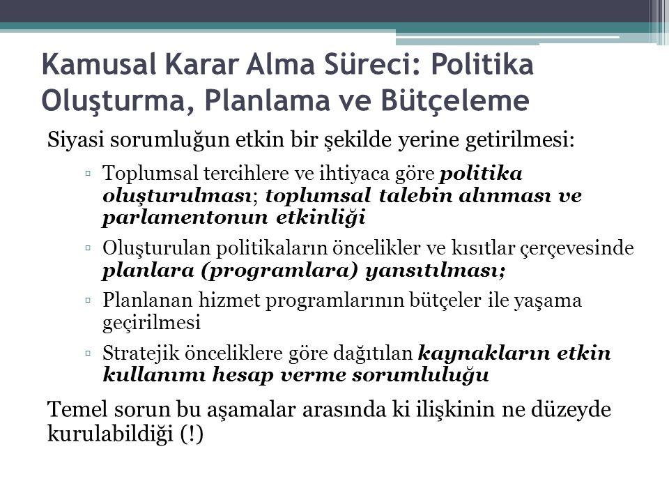 Kamusal Karar Alma Süreci: Politika Oluşturma, Planlama ve Bütçeleme Siyasi sorumluğun etkin bir şekilde yerine getirilmesi: ▫Toplumsal tercihlere ve