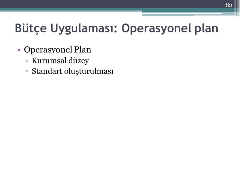 Bütçe Uygulaması: Operasyonel plan Operasyonel Plan ▫Kurumsal düzey ▫Standart oluşturulması 82
