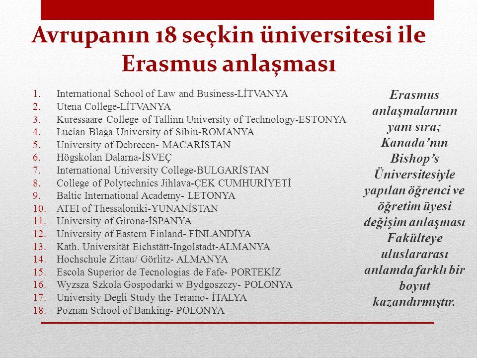 Avrupanın 18 seçkin üniversitesi ile Erasmus anlaşması 1.International School of Law and Business-LİTVANYA 2.Utena College-LİTVANYA 3.Kuressaare Colle