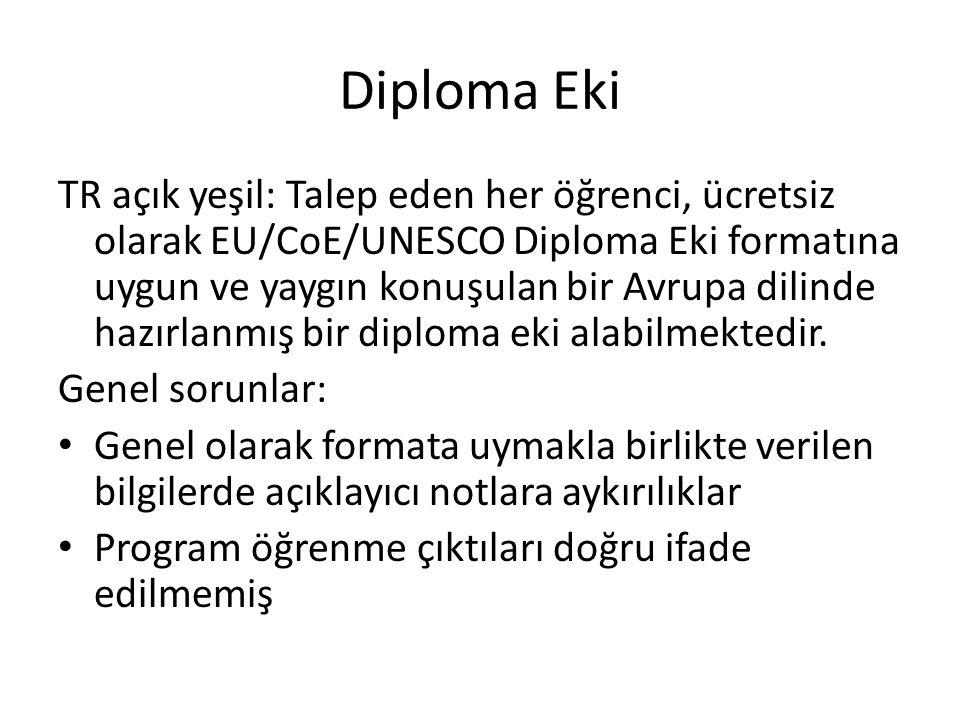 Diploma Eki TR açık yeşil: Talep eden her öğrenci, ücretsiz olarak EU/CoE/UNESCO Diploma Eki formatına uygun ve yaygın konuşulan bir Avrupa dilinde hazırlanmış bir diploma eki alabilmektedir.