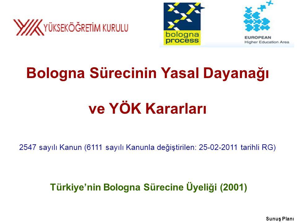 Bologna Sürecinin Yasal Dayanağı ve YÖK Kararları 2547 sayılı Kanun (6111 sayılı Kanunla değiştirilen: 25-02-2011 tarihli RG) Türkiye'nin Bologna Sürecine Üyeliği (2001) Sunuş Planı
