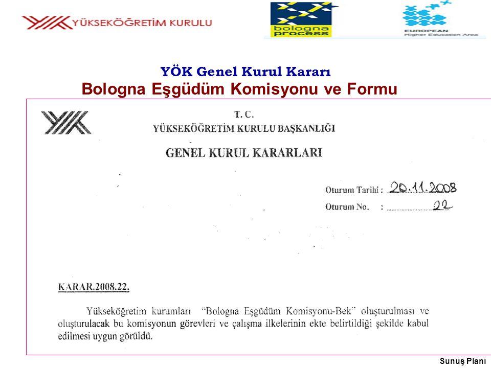 Sunuş Planı YÖK Genel Kurul Kararı Bologna Eşgüdüm Komisyonu ve Formu