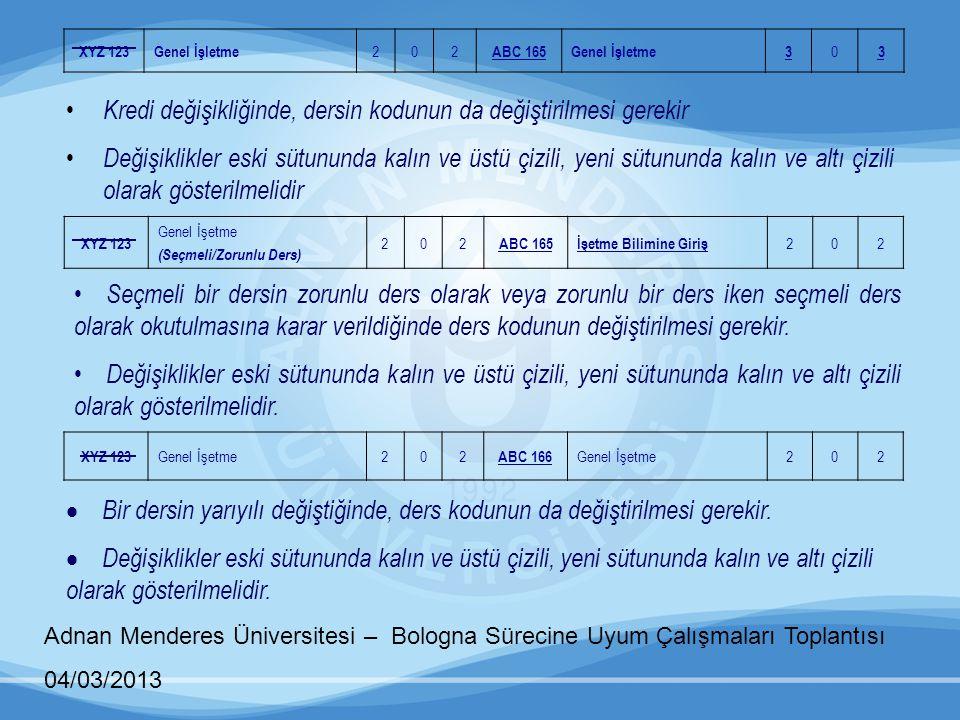 Adnan Menderes Üniversitesi – Bologna Sürecine Uyum Çalışmaları Toplantısı 04/03/2013 XYZ 123Genel İşletme 202 ABC 165Genel İşletme3 0 3 Kredi değişik