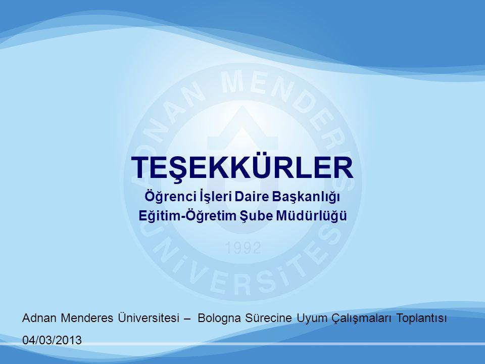 Adnan Menderes Üniversitesi – Bologna Sürecine Uyum Çalışmaları Toplantısı 04/03/2013 TEŞEKKÜRLER Öğrenci İşleri Daire Başkanlığı Eğitim-Öğretim Şube