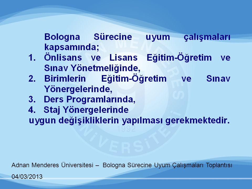 Adnan Menderes Üniversitesi – Bologna Sürecine Uyum Çalışmaları Toplantısı 04/03/2013 DERS PROGRAMLARINDA DEĞİŞİKLİK 3.