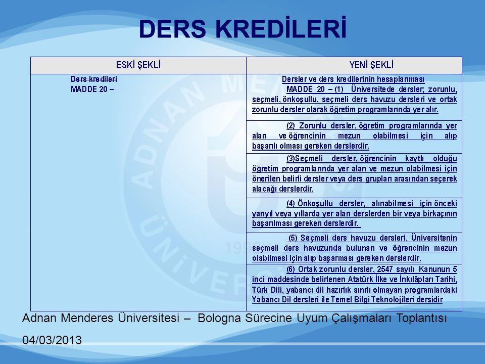 Adnan Menderes Üniversitesi – Bologna Sürecine Uyum Çalışmaları Toplantısı 04/03/2013 XYZ 123Genel İşletme 202 ABC 165Genel İşletme3 0 3 Kredi değişikliğinde, dersin kodunun da değiştirilmesi gerekir Değişiklikler eski sütununda kalın ve üstü çizili, yeni sütununda kalın ve altı çizili olarak gösterilmelidir XYZ 123 Genel İşetme (Seçmeli/Zorunlu Ders) 202 ABC 165İşetme Bilimine Giriş 202 Seçmeli bir dersin zorunlu ders olarak veya zorunlu bir ders iken seçmeli ders olarak okutulmasına karar verildiğinde ders kodunun değiştirilmesi gerekir.