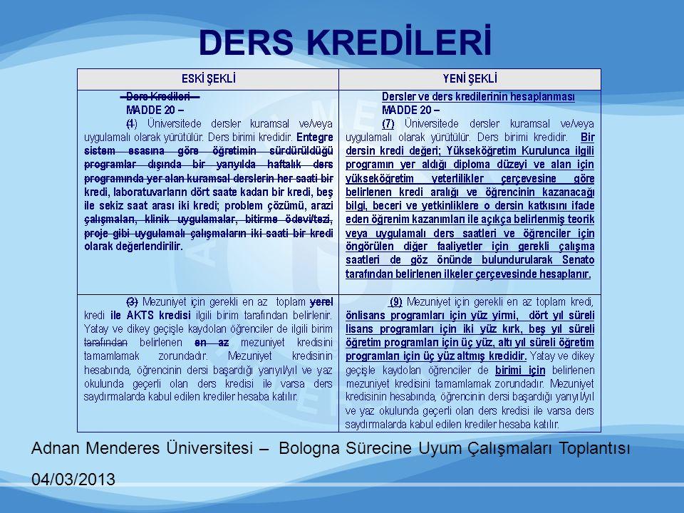 Adnan Menderes Üniversitesi – Bologna Sürecine Uyum Çalışmaları Toplantısı 04/03/2013 DERS KREDİLERİ