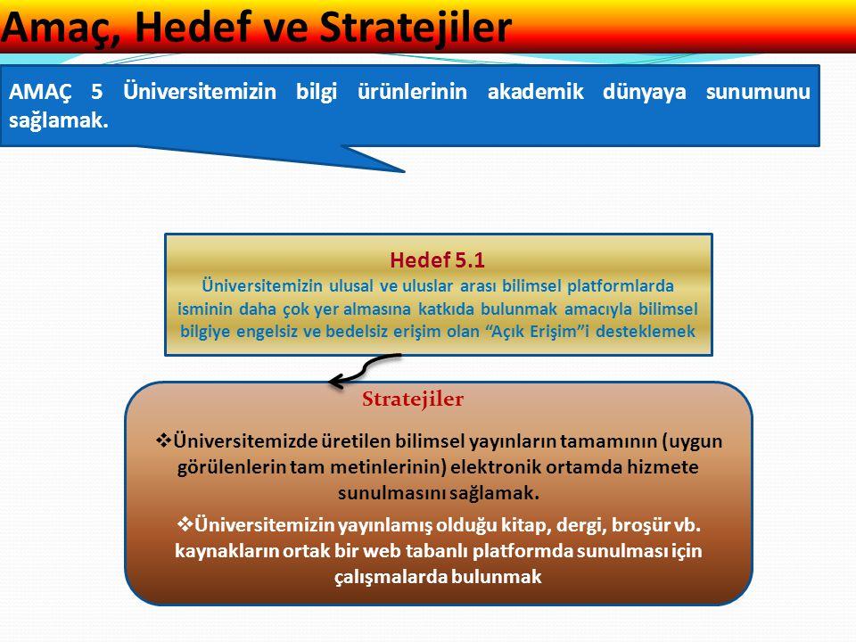 Amaç, Hedef ve Stratejiler AMAÇ 5 Üniversitemizin bilgi ürünlerinin akademik dünyaya sunumunu sağlamak.