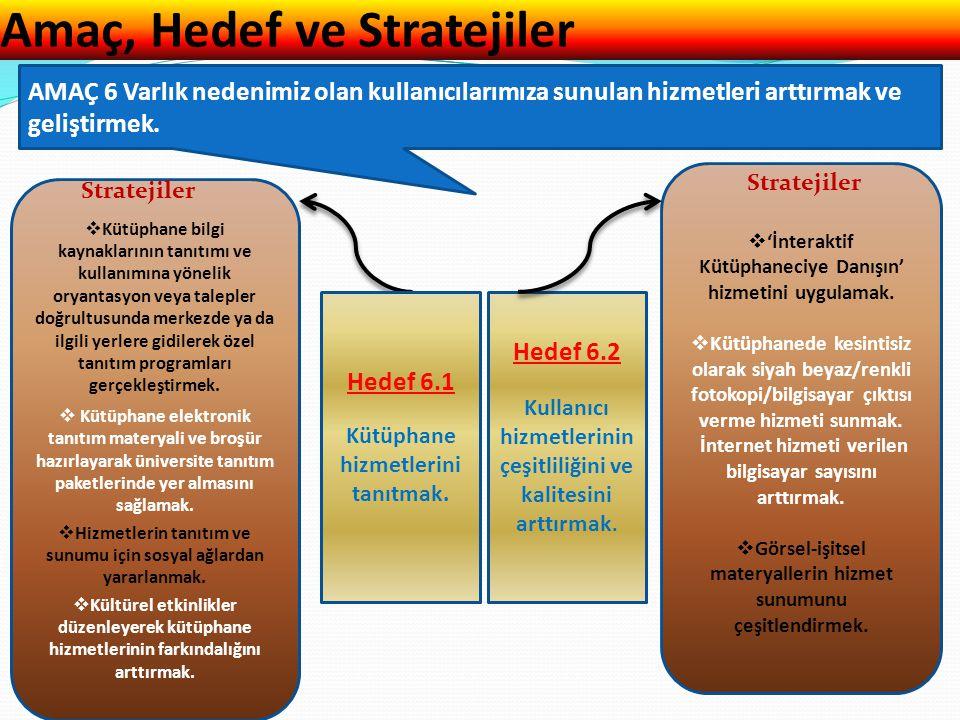 Amaç, Hedef ve Stratejiler AMAÇ 6 Varlık nedenimiz olan kullanıcılarımıza sunulan hizmetleri arttırmak ve geliştirmek. Hedef 6.2 Kullanıcı hizmetlerin