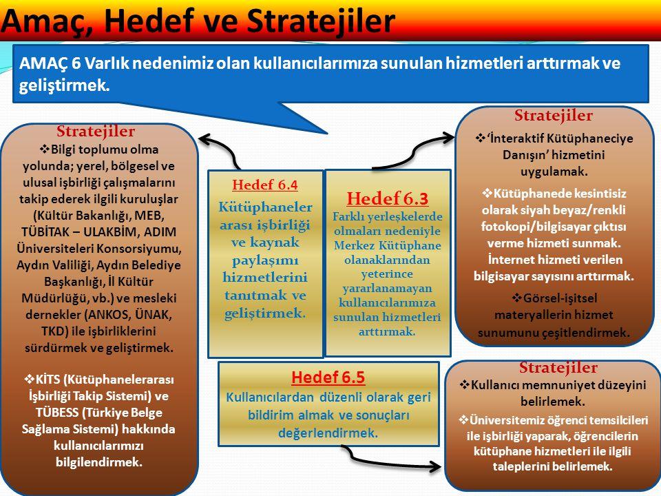 Amaç, Hedef ve Stratejiler AMAÇ 6 Varlık nedenimiz olan kullanıcılarımıza sunulan hizmetleri arttırmak ve geliştirmek.