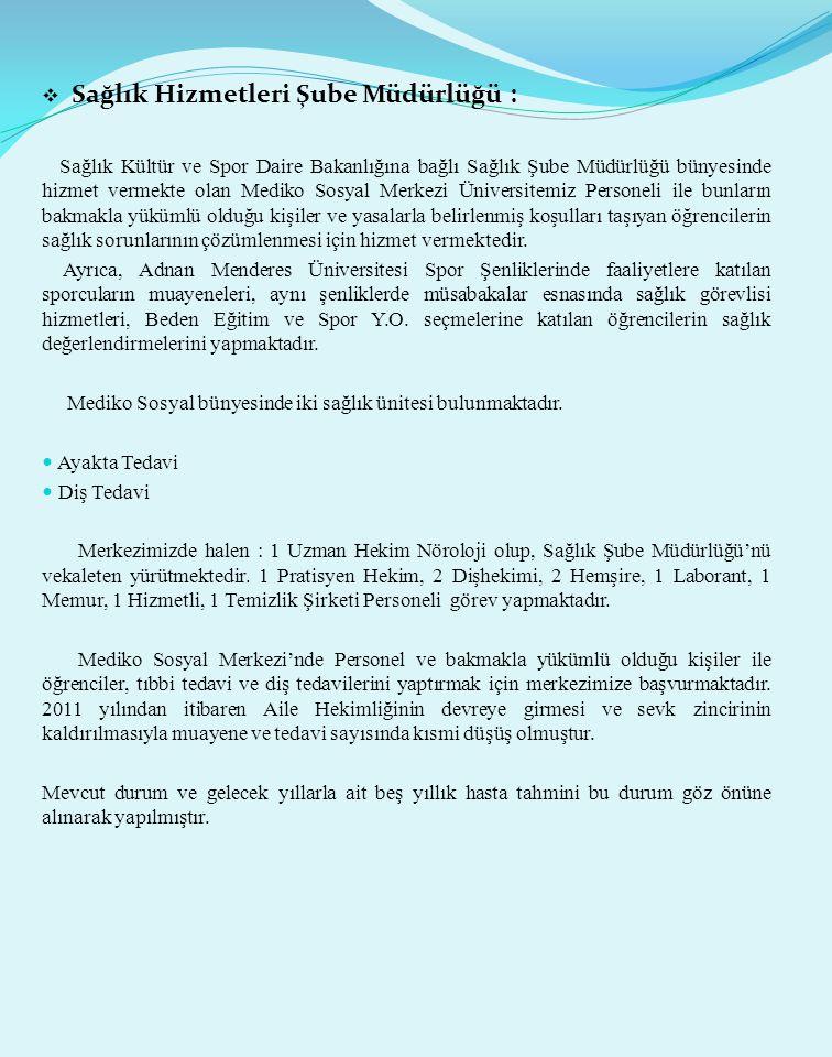  Sağlık Hizmetleri Şube Müdürlüğü : Sağlık Kültür ve Spor Daire Bakanlığına bağlı Sağlık Şube Müdürlüğü bünyesinde hizmet vermekte olan Mediko Sosyal
