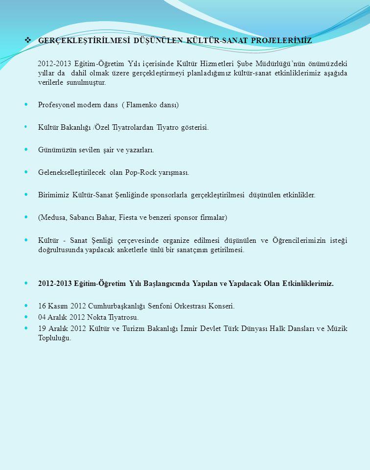  GERÇEKLEŞTİRİLMESİ DÜŞÜNÜLEN KÜLTÜR-SANAT PROJELERİMİZ 2012-2013 Eğitim-Öğretim Yılı içerisinde Kültür Hizmetleri Şube Müdürlüğü'nün önümüzdeki yıll