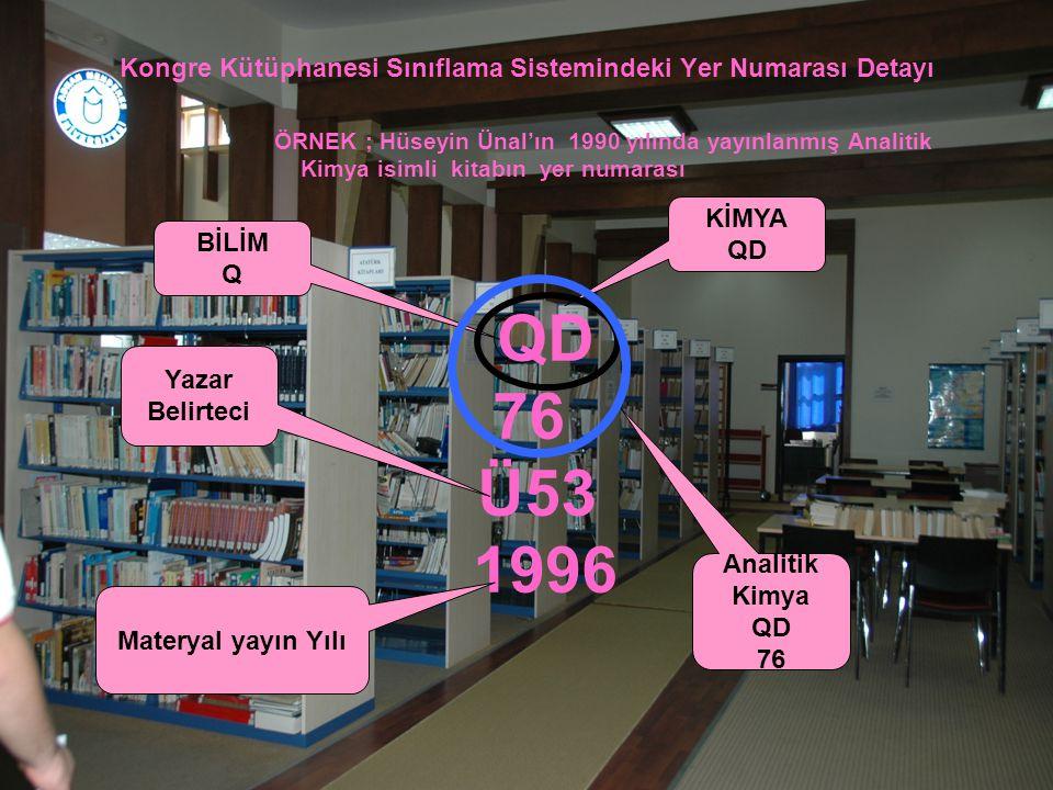 Kongre Kütüphanesi Sınıflama Sistemindeki Yer Numarası Detayı ÖRNEK ; Hüseyin Ünal'ın 1990 yılında yayınlanmış Analitik Kimya isimli kitabın yer numar